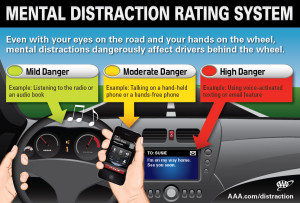 Infographic-Mental-Distraction-Rating-System