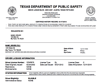graphic about Defensive Driving Course Online Texas Printable Certificate named Dont Be Fooled - iDefensive Guiding